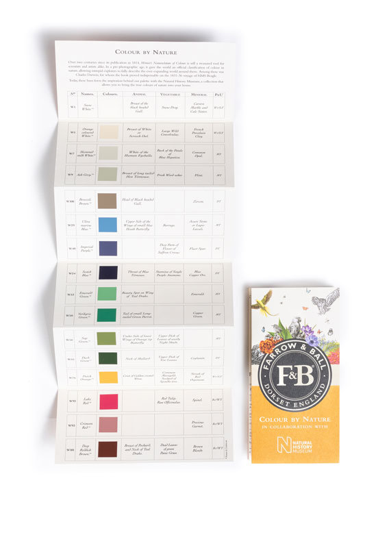 Farrow & Ball Farbkarte NHM